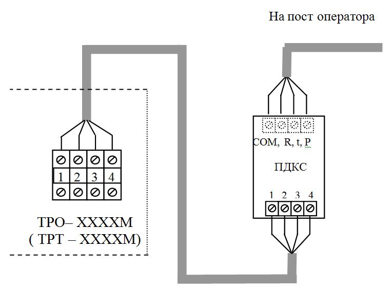 Схема подключения ПДКС к