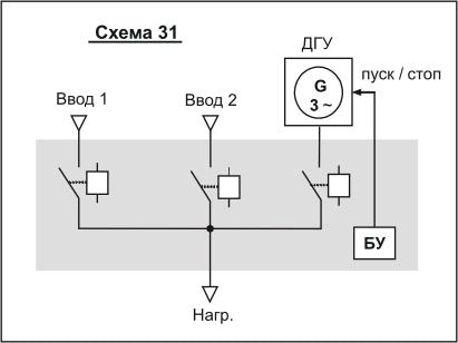 Классическая схема с контролем