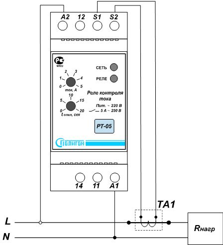 Схема простейшей рефлекторной дуги
